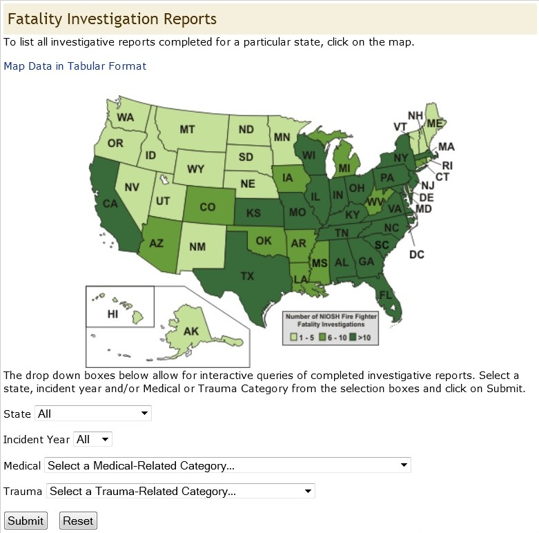 NIOSH firefighter fatality investigation reports